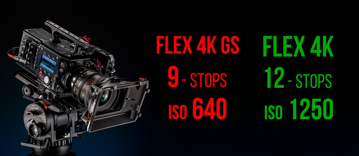 Phantom FLEX 4K UHD